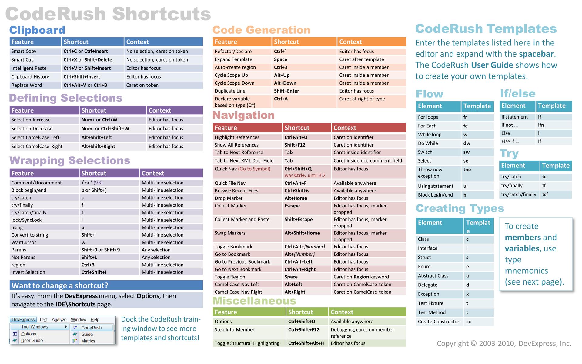 CodeRush shortcuts and templates cheat sheet   DevExpress