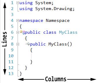 Source code coordinates