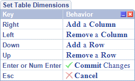 CodeRush Set Table Dimentions Shortcuts
